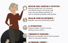 Infographic: Make the most of your Golden Years with chiropractic care